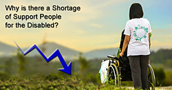 Shortage of direct support people